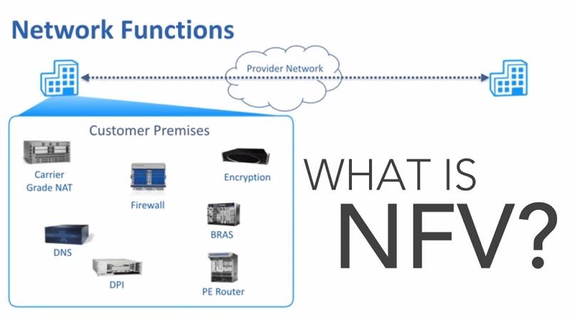 network-function-virtualization