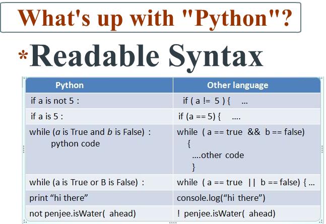 readability of python ai and ml